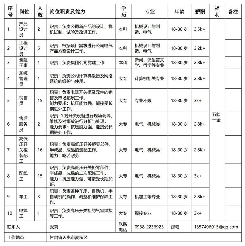 天水长城开关厂万博最新官网手机app下载有限公司_00.jpg