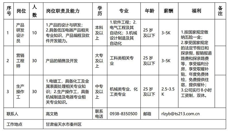 天水二一三电器万博最新官网手机app下载有限公司_00.jpg