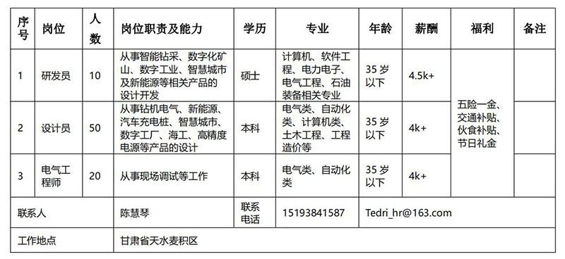 天水电气传动研究所万博最新官网手机app下载有限公司_00.jpg