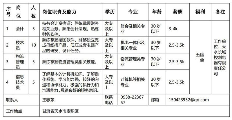长城电工天水电器万博最新官网手机app下载有限责任公司.jpg