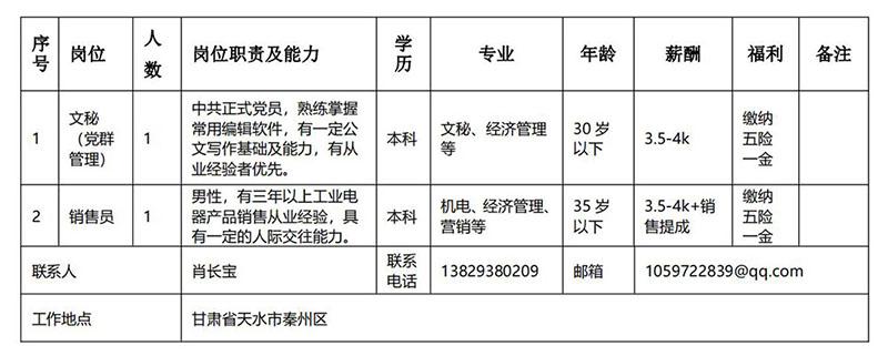 万博手机版本登陆电气装备万博最新官网手机app下载工业机器人有限公司_00.jpg