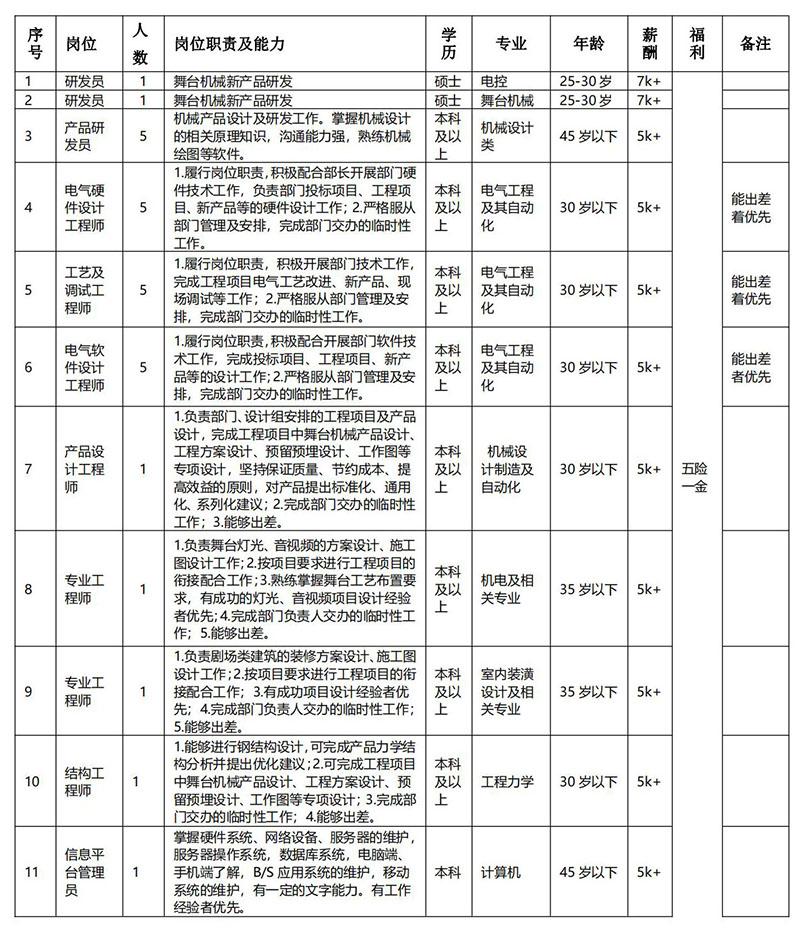 万博手机版本登陆工大舞台技术工程有限公司1_00.jpg